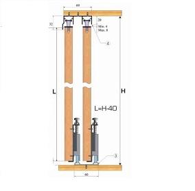 Sistem usi glisante PKM80