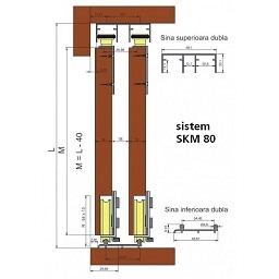 Sistem usi glisante SKM80