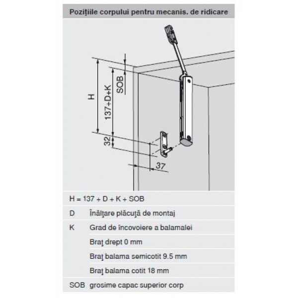 aventos hk-xs sistem de ridicare usa pivotanta